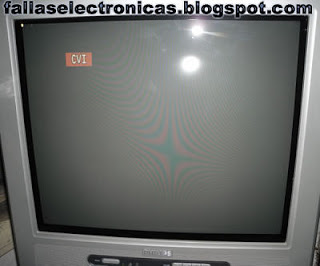 como checar tv philips que no da video