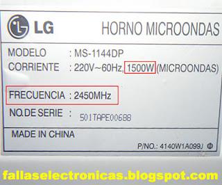 Recuperación del Magnetrón en hornos de microondas