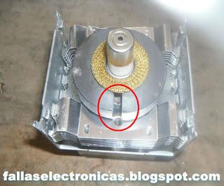 como funciona un magnetron