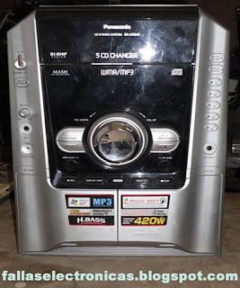 Códigos de error f61 de equipos Panasonic