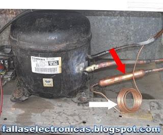 Como colocar gas no congelador