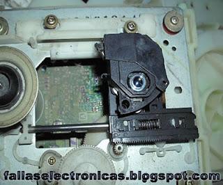 mantenimiento del optico de equipo sony