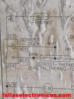 Diagrama frigorifico samsung