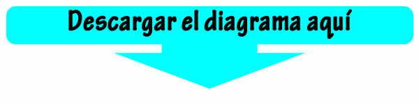 descargar diagrama nevera samsung