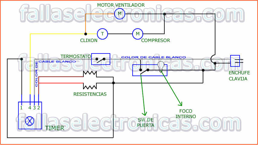 Diagrama de un refrigerador domestico lg illustration of wiring diagrama de modificaci n de refrigerador electr nico a manual rh fallaselectronicas com lg refrigerator problems lg bottom freezer refrigerator publicscrutiny Image collections
