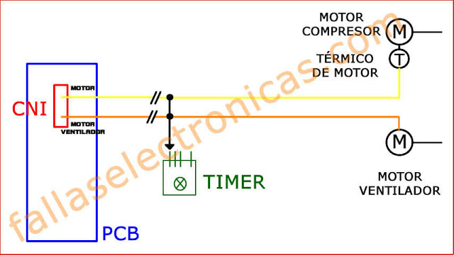 diagrama eléctrico de un refrigerador no frost